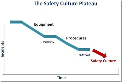 safety plateau - white background
